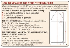 measure boat steering cable